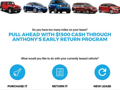 Auto Sales Landing Pages