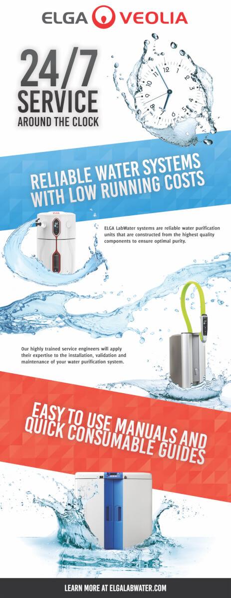 ELGA Water Labs